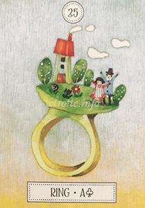 ルノルマン恋占い指輪の意味