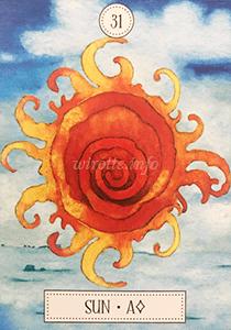 ルノルマン恋占い太陽の意味